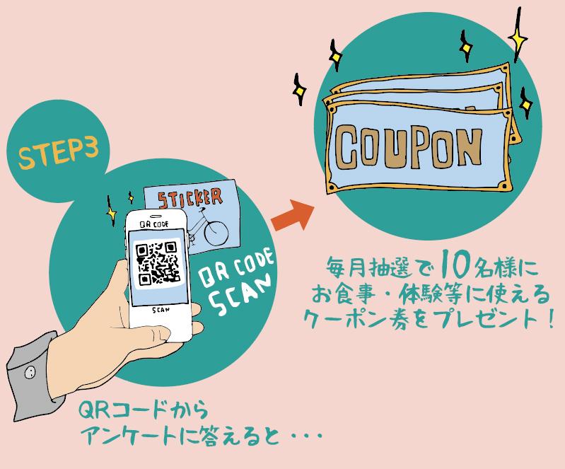 信越ペダルSTEP3